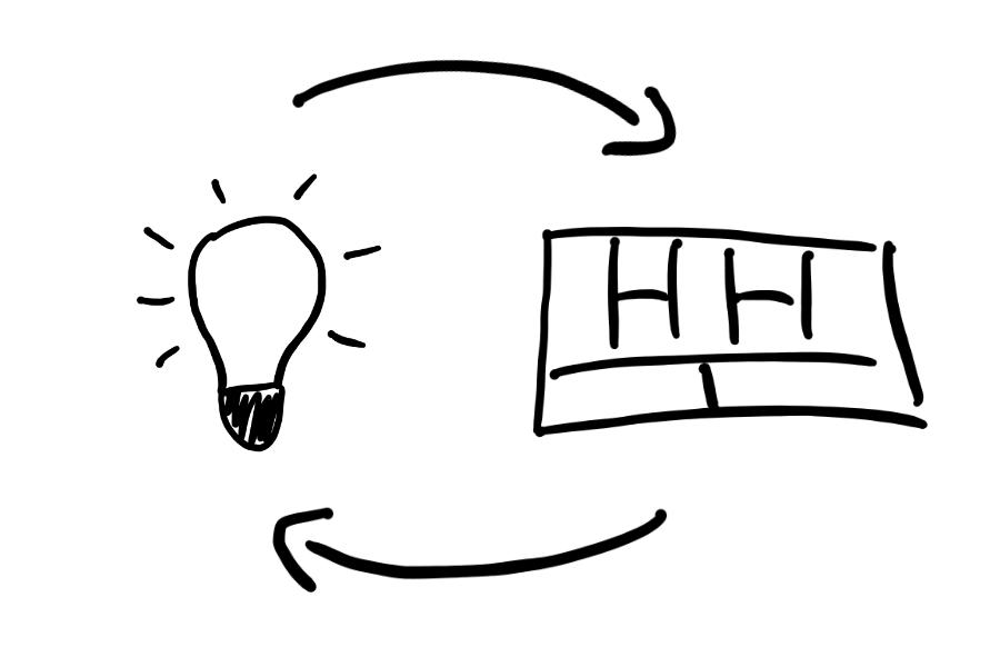Jak projektować, testować i wdrażać nowe produkty? - kurs Business Model Canvas